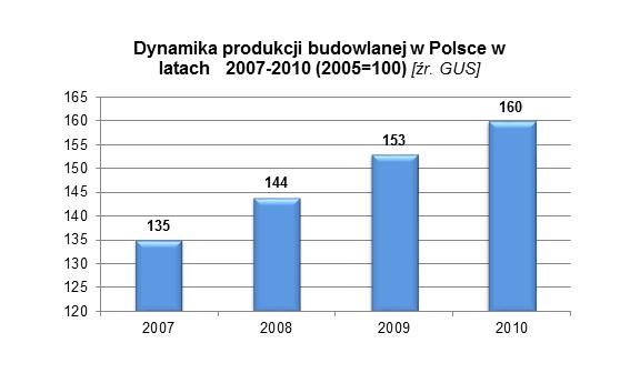 branża stolarki otworowej w Polsce 1 marketing eksportowy